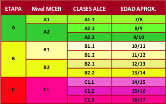 niveles_alce.png